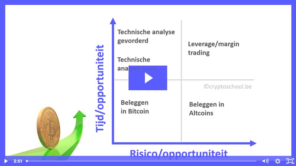 leren a tracut bitcoin top bitcoin de tranzacționare